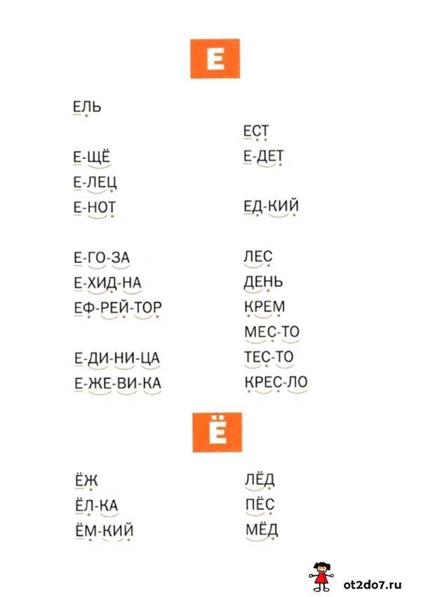 Читаем слова с гласными Е, Ё, Ы, Э, Я, Ю