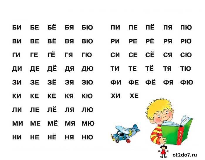 чтение по слогам в картинках презентация дело берётся