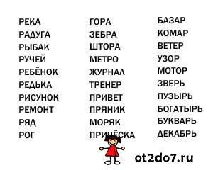 Закрепление в речи ребенка звуков [Р], [Р']