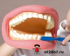 Что такое профессиональная гигиена полости рта?